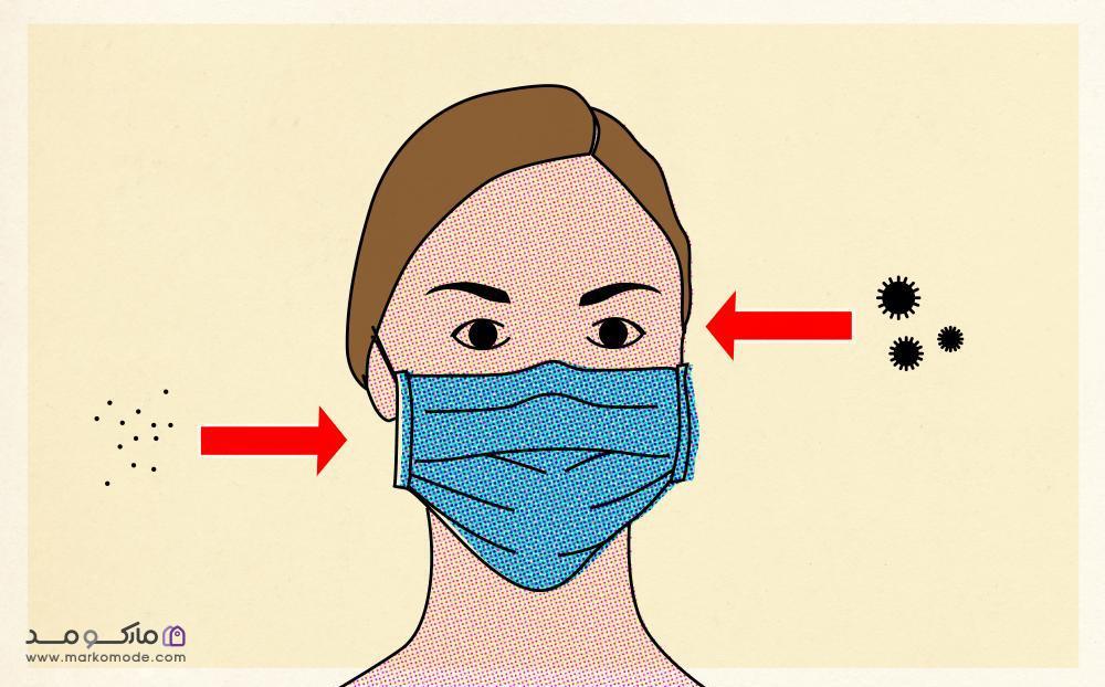 ماسک زدن